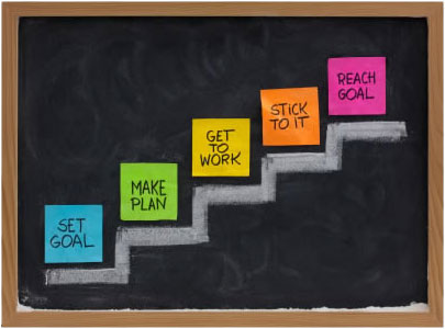 Goal Setting Step by Step