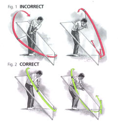 takeaway and downswing, too inside and correct